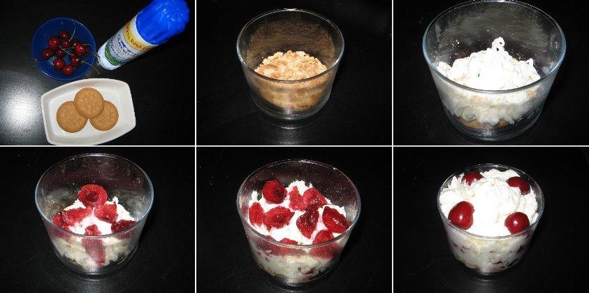 Paso a paso de la receta de cerezas con nata