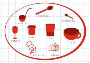 Tabla de equivalencias en cocina: iconos