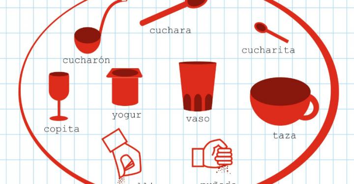Tabla de equivalencias para cocina infograf a for La cocina de los alimentos pdf