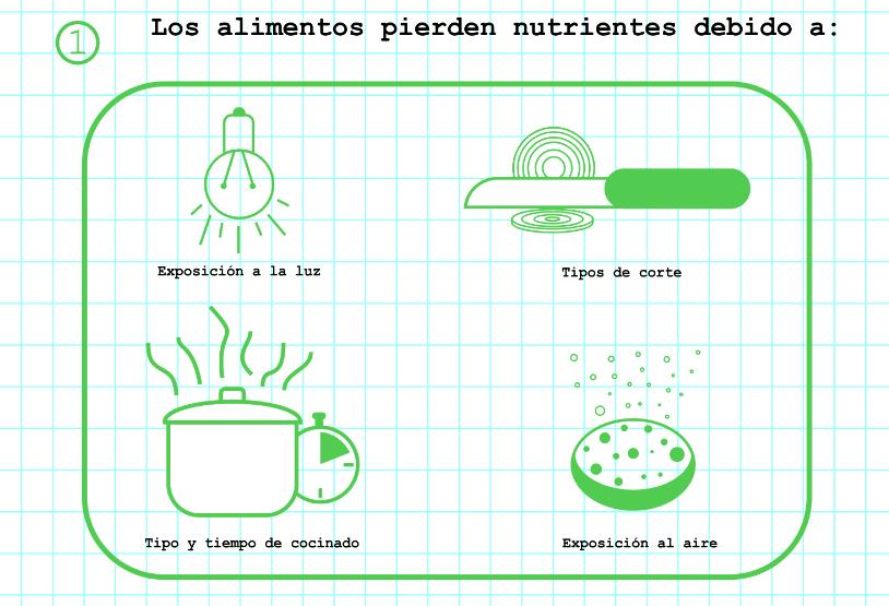 ¿Por qué pierden nutrientes los alimentos?