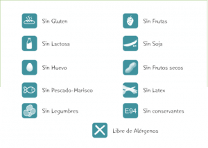 Listado de iconos representativos de las alergias e intolerancias alimentarias presentes en SalAIA 2013
