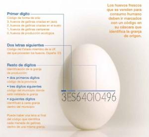 Codigos huevos