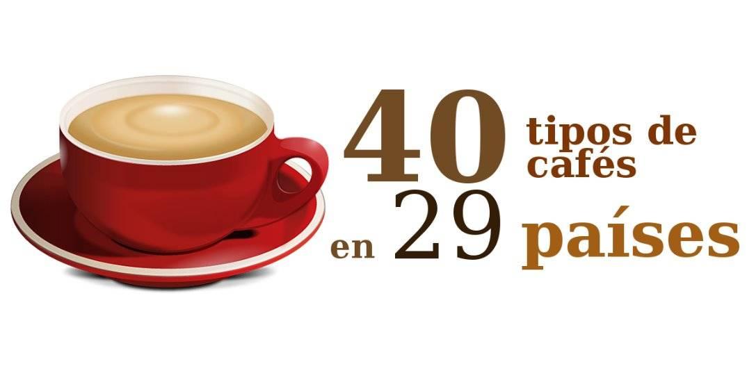 Tipos de cafés por países