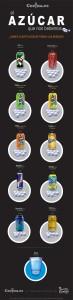 Cantidad de azúcar en las bebidas (refrescos) - Infografía