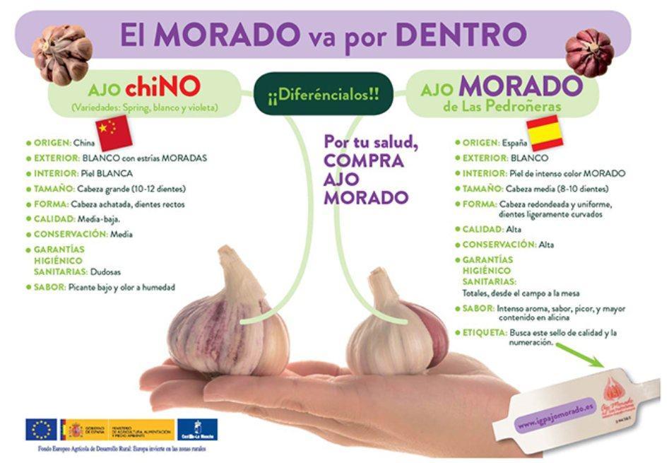 Diferencias entre el ajo chino y el ajo español de Las Pedroñeras