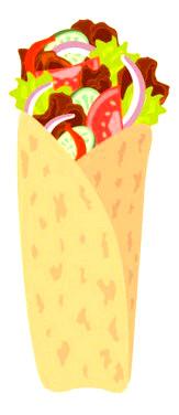 Durum kebab - Diferencias entre durum y kebab