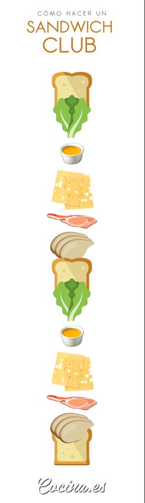 Cómo Preparar un Sandwich Club - Infografía